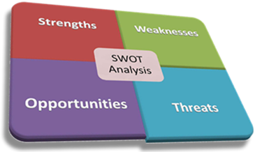 swot analysis of netflix essay example We have a huge selection of swot analysis essays and term papers where we analysis the strategic planning method used to evaluate the strengths, weaknesses, opportunities, and threats involved in a business venture or project.